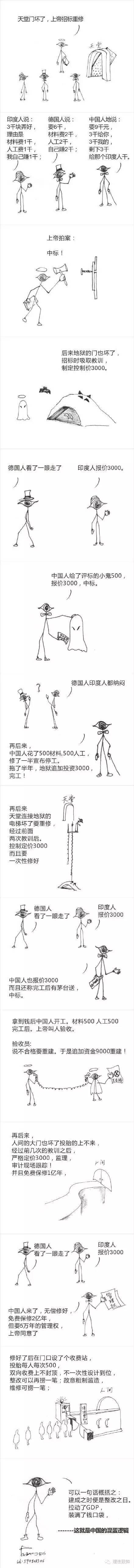 中国式思维——三大混蛋逻辑